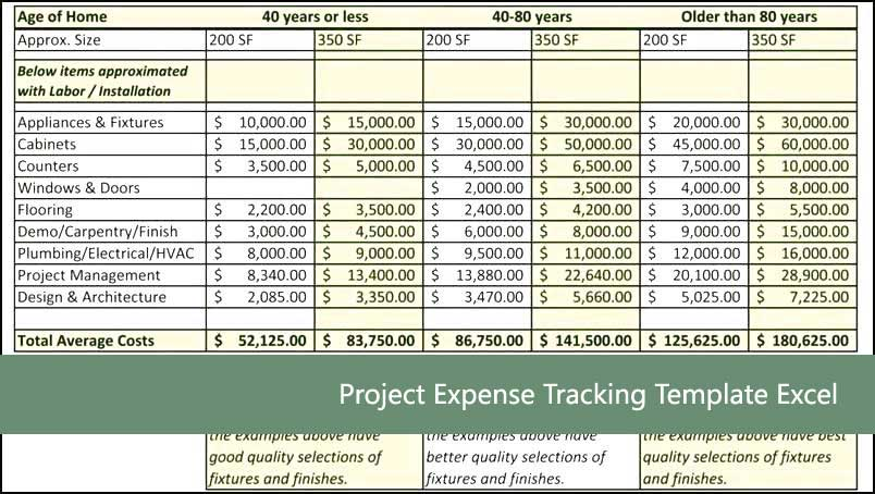 Full Size of Project Expense Tracking Template Excel Projectemplates Expenses Spreadsheet Microsoft