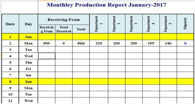 Full Size of Project Management Templates Production Plan Template Excel Format Schedul Simple Spreadsheet Planning Report
