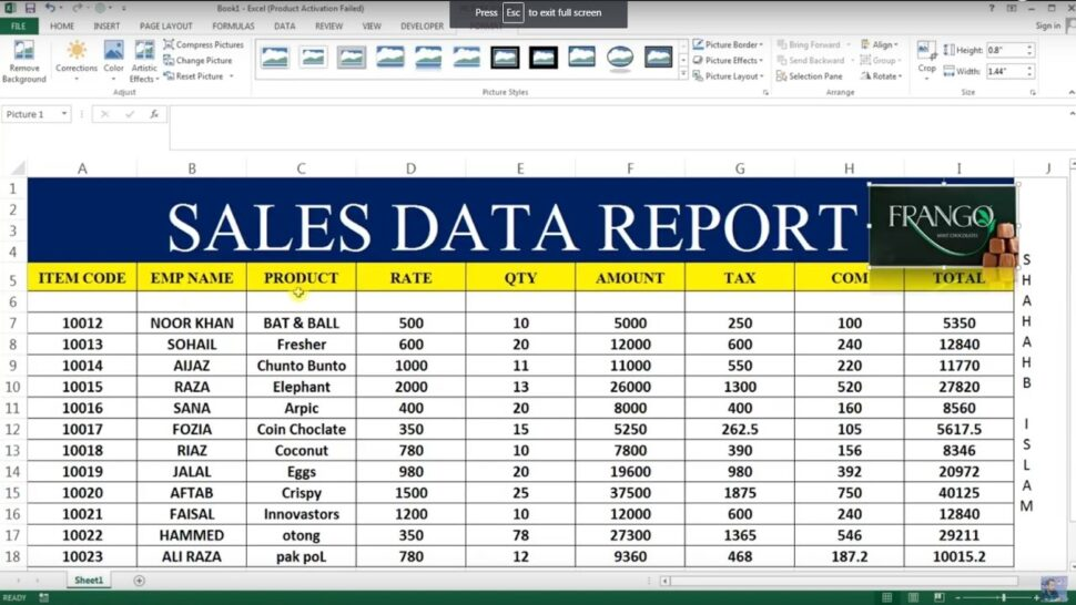 Large Size of Purchase Report Template Templates Monthly Format In Excel Business Cards Count Google Spreadsheet