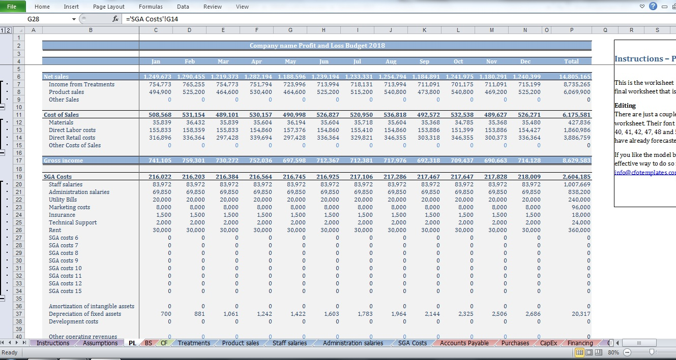 Full Size of Spa Budget Template Creator Pnl Construction Cost Estimate Spreadsheet Microsoft Excel