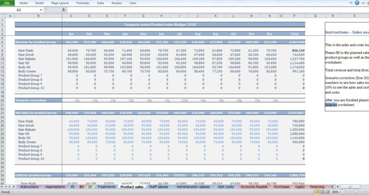 Medium Size of Spa Budget Template Creator Products Production Excel Free Monthly Financial Report Spreadsheet