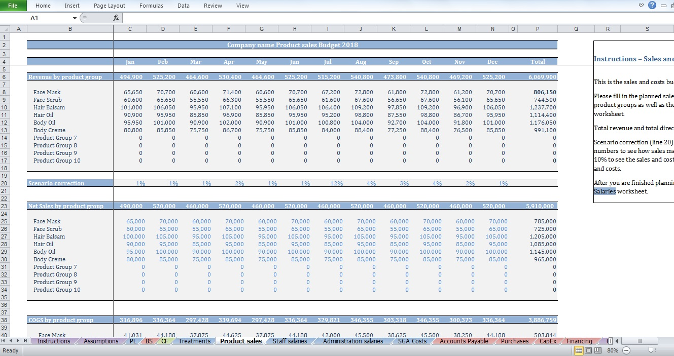 Full Size of Spa Budget Template Creator Products Production Excel Free Monthly Financial Report Spreadsheet