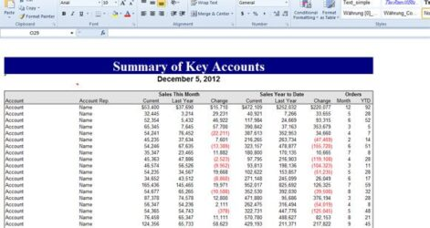 Summary Of Accounts Template For Excel Manage In Budget Worksheet Meal Plan Google Sheets Spreadsheet
