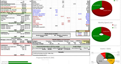 The Best One Financial Overview Spreadsheet Ever Made Famvestor Life And Finances