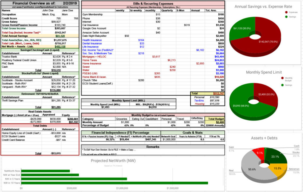 Large Size of The Best One Financial Overview Spreadsheet Ever Made Famvestor Life And Finances