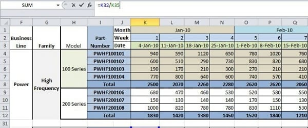 Full Size of The Biggest Production Planning Mistake With Excel Scheduling Report Format Data Calc Spreadsheet