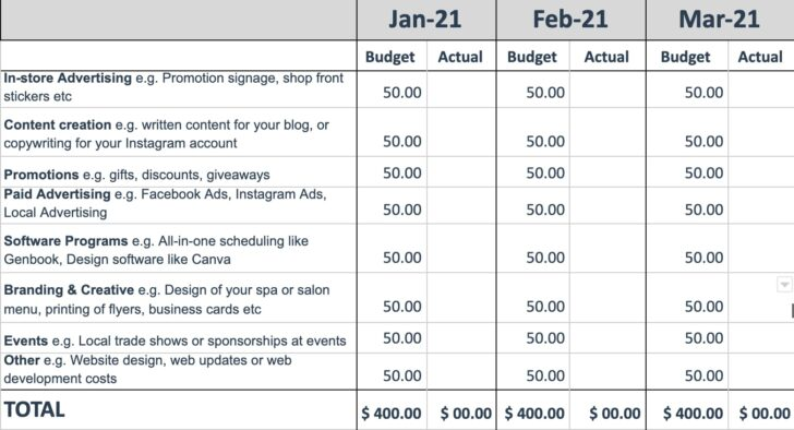 Medium Size of To Create Marketing Budget Refresher For Your Spa Salon Or Barbershop Template Sample Spreadsheet