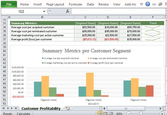 Full Size of To Easily Perform Customer Profitability Analysis In Excel Job Report Template Show Spreadsheet