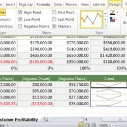 To Easily Perform Customer Profitability Analysis In Excel Job Report Template Use Spreadsheet