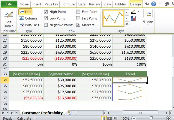 Full Size of To Easily Perform Customer Profitability Analysis In Excel Job Report Template Use Spreadsheet