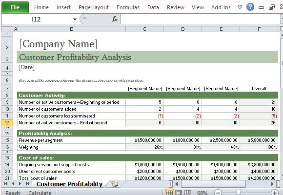 Full Size of To Easily Perform Customer Profitability Analysis In Excel Job Report Template Spreadsheet
