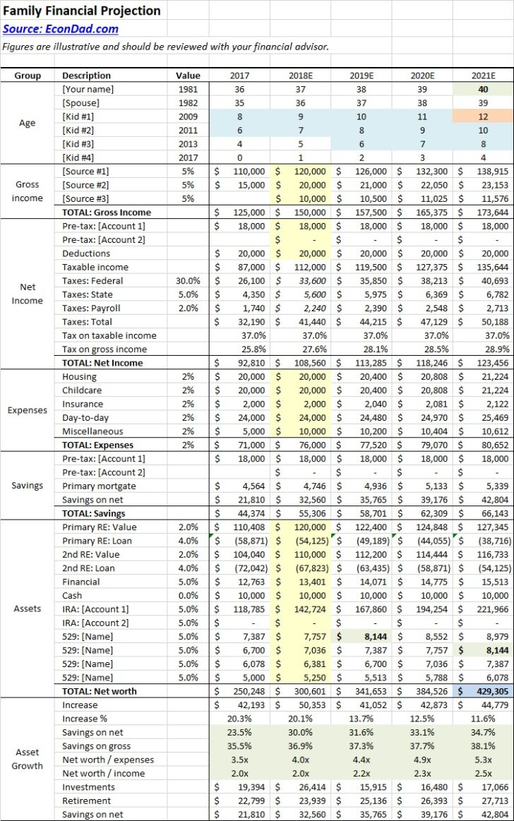 Medium Size of Tracking Life Finances In Single Spreadsheet And Projection All Excel Sheet Example