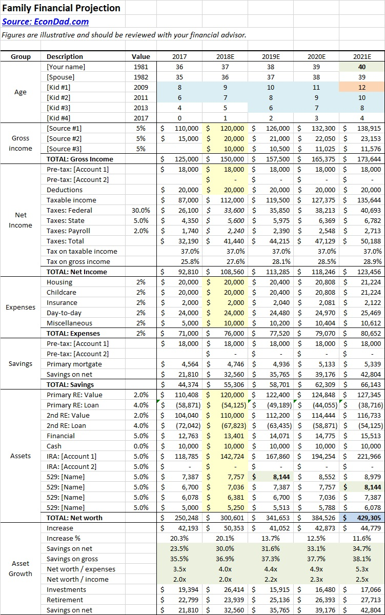 Full Size of Tracking Life Finances In Single Spreadsheet And Projection All Excel Sheet Example