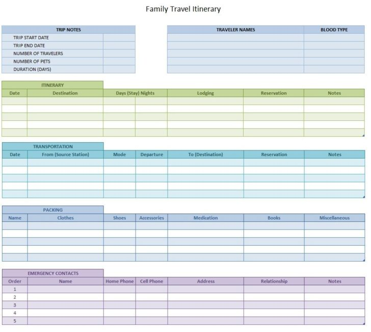 Medium Size of Travel Itinerary For Family Template Sample Excel Route Planner Numbers Templates Spreadsheet