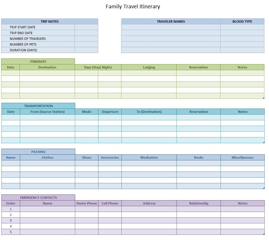 Full Size of Travel Itinerary For Family Template Sample Excel Route Planner Numbers Templates Spreadsheet