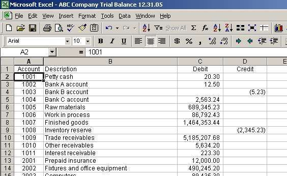 Full Size of Trial Balance Template Excel Skills Format Free Sample Auto Detailing Business Cards Spreadsheet Download